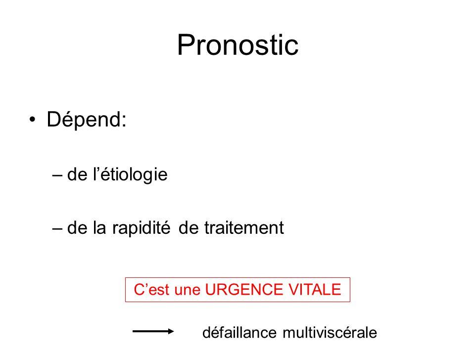 Pronostic •Dépend: –de l'étiologie –de la rapidité de traitement C'est une URGENCE VITALE défaillance multiviscérale