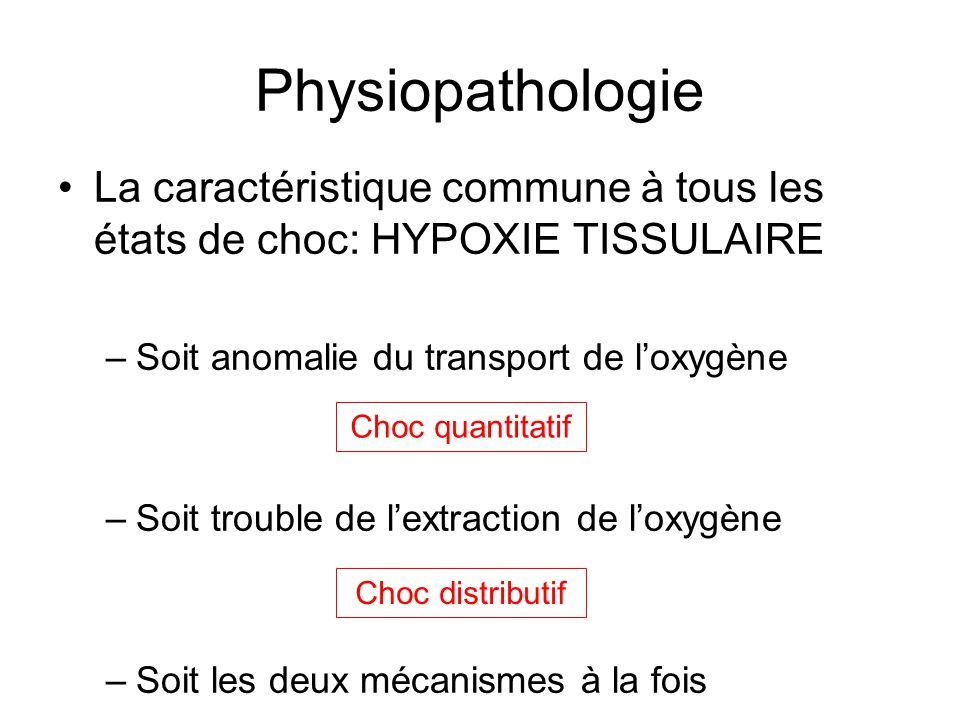 Physiopathologie •La caractéristique commune à tous les états de choc: HYPOXIE TISSULAIRE –Soit anomalie du transport de l'oxygène –Soit trouble de l'