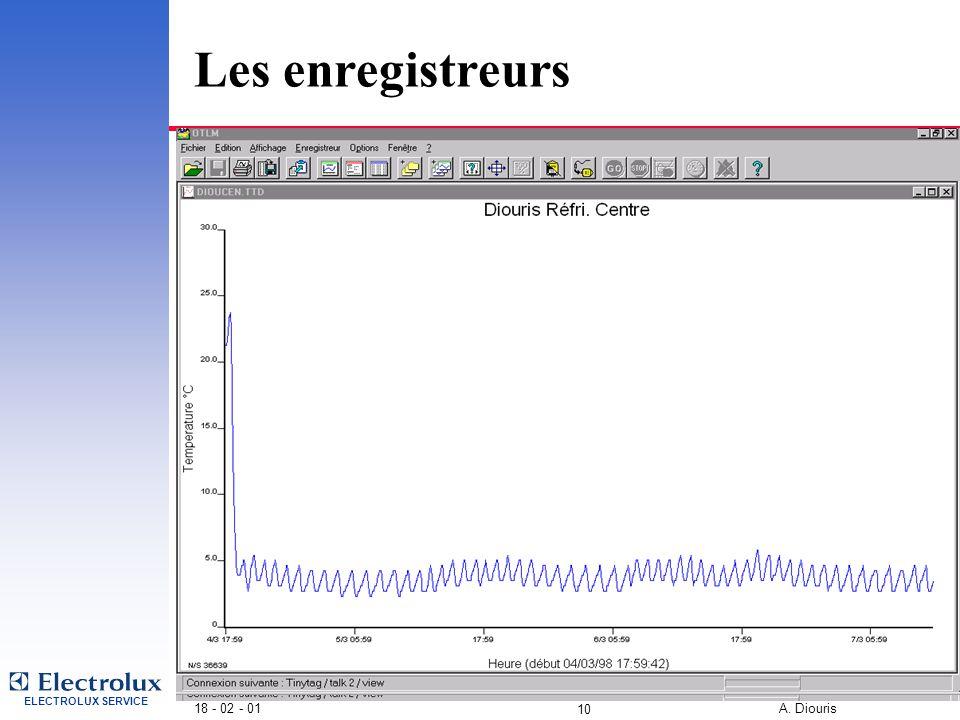 ELECTROLUX SERVICE 18 - 02 - 01 A. Diouris 9 Les enregistreurs