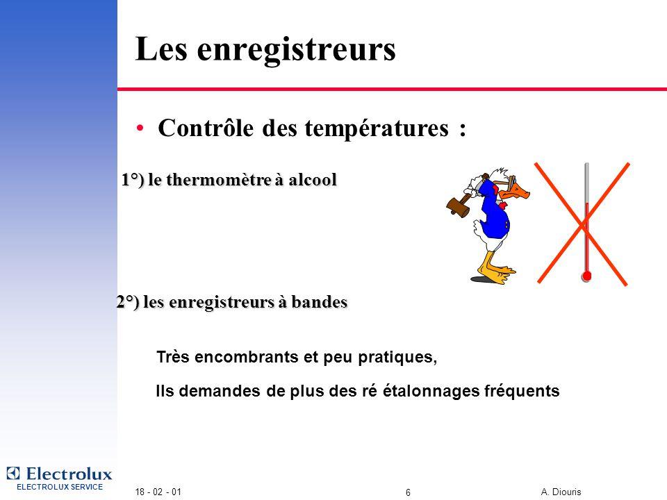 ELECTROLUX SERVICE 18 - 02 - 01 A. Diouris 5 Détecteurs de fuites  Détecteurs spécifiques : Ces détecteurs sont très complexes et sont basés sur plus