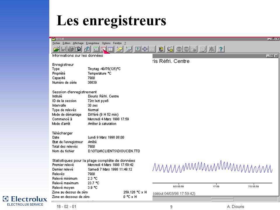 ELECTROLUX SERVICE 18 - 02 - 01 A. Diouris 8 Les enregistreurs