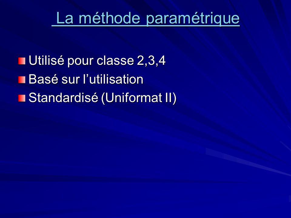 La méthode paramétrique La méthode paramétrique Utilisé pour classe 2,3,4 Basé sur l'utilisation Standardisé (Uniformat II)