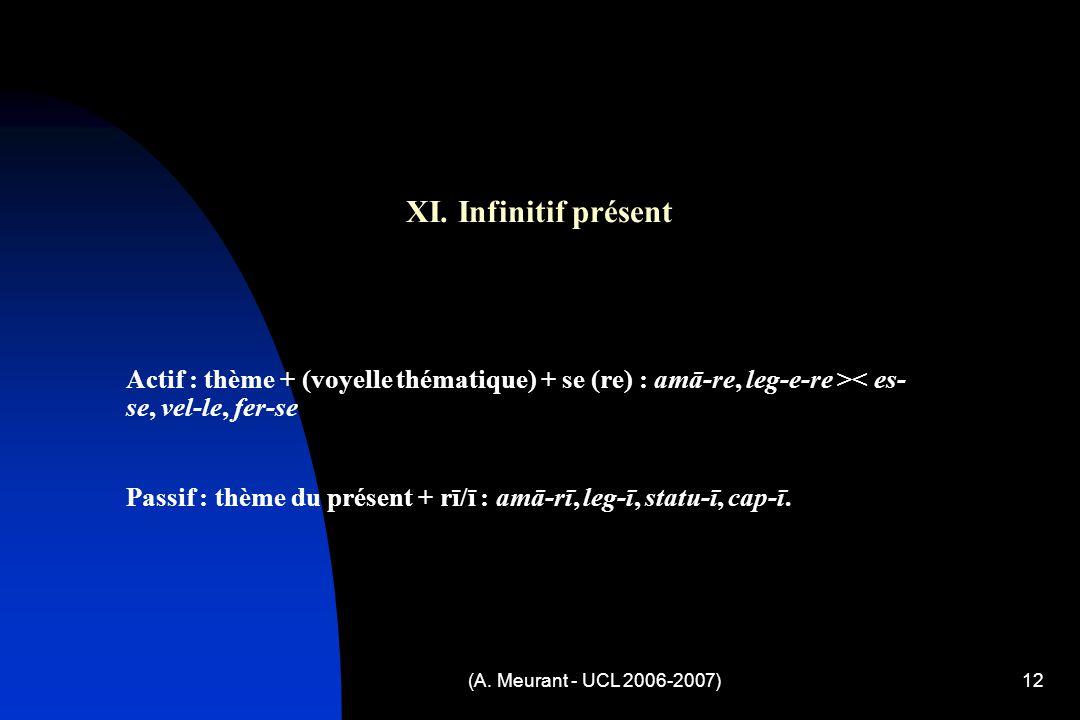 (A. Meurant - UCL 2006-2007)12 XI.