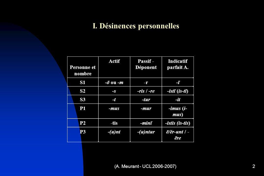(A. Meurant - UCL 2006-2007)2 I.