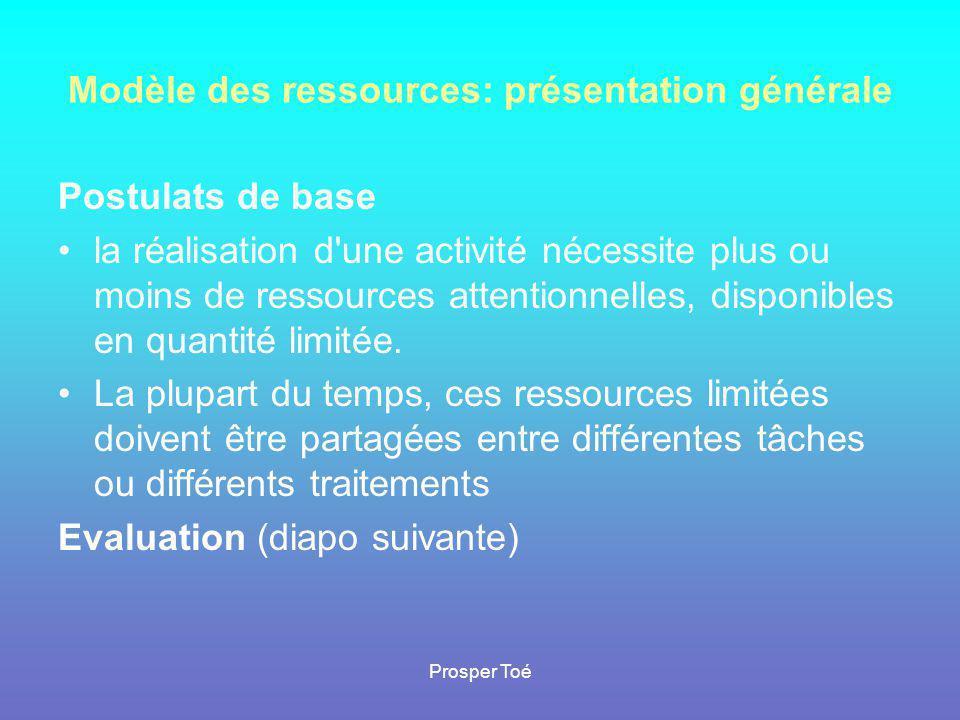Prosper Toé Modèle des ressources: présentation générale Postulats de base •la réalisation d'une activité nécessite plus ou moins de ressources attent