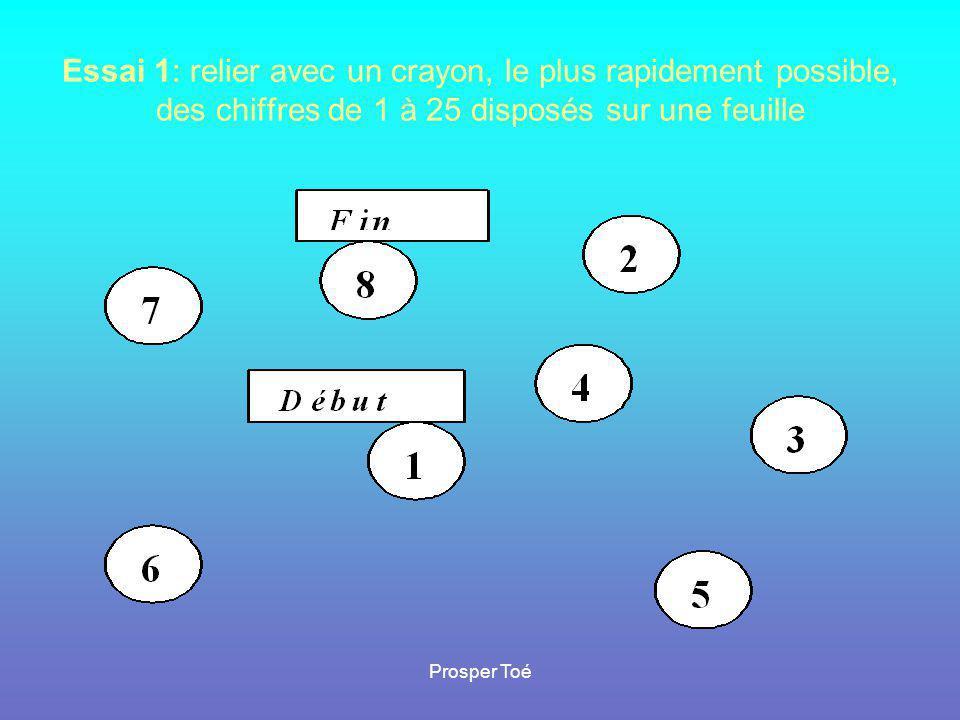 Prosper Toé Essai 1: relier avec un crayon, le plus rapidement possible, des chiffres de 1 à 25 disposés sur une feuille