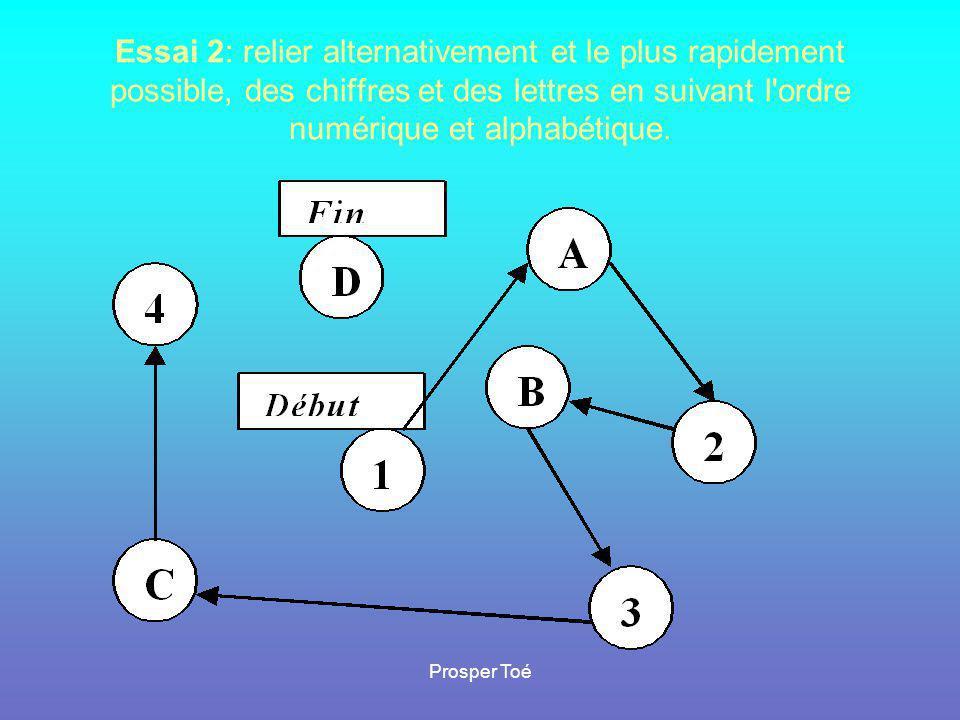 Prosper Toé Essai 2: relier alternativement et le plus rapidement possible, des chiffres et des lettres en suivant l'ordre numérique et alphabétique.