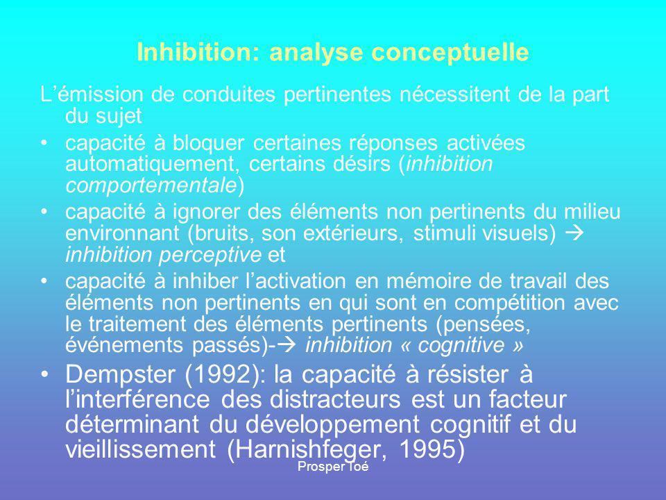 Prosper Toé Inhibition: analyse conceptuelle L'émission de conduites pertinentes nécessitent de la part du sujet •capacité à bloquer certaines réponse