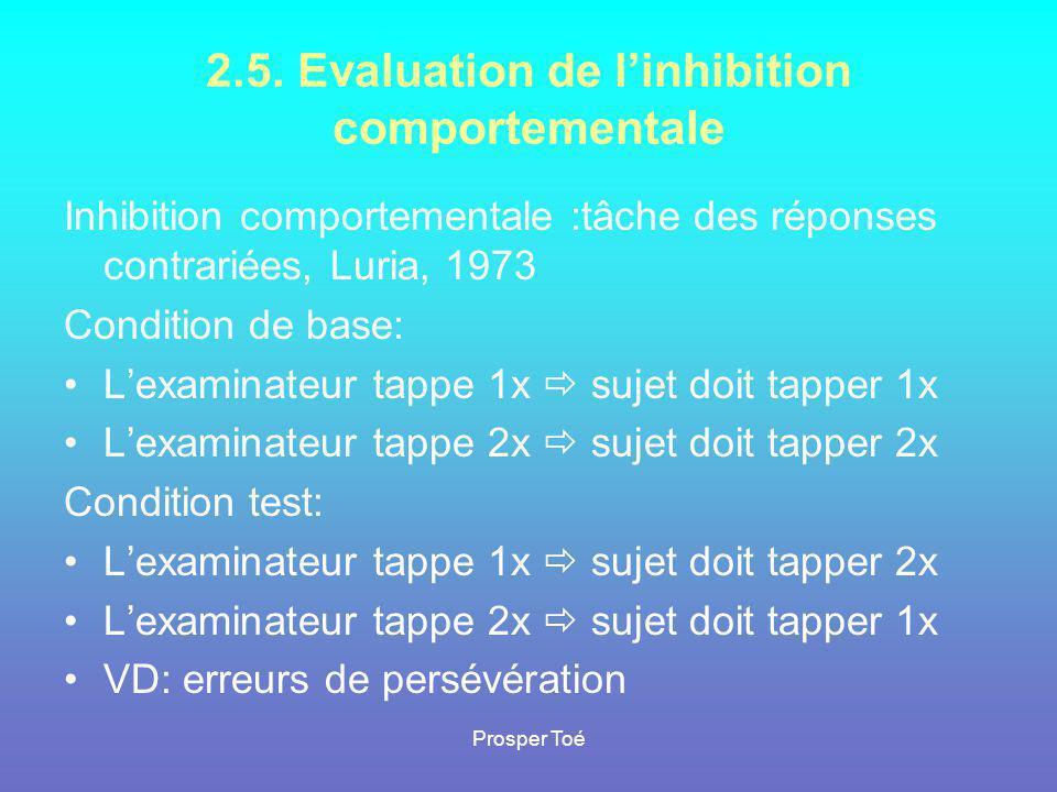 Prosper Toé 2.5. Evaluation de l'inhibition comportementale Inhibition comportementale :tâche des réponses contrariées, Luria, 1973 Condition de base:
