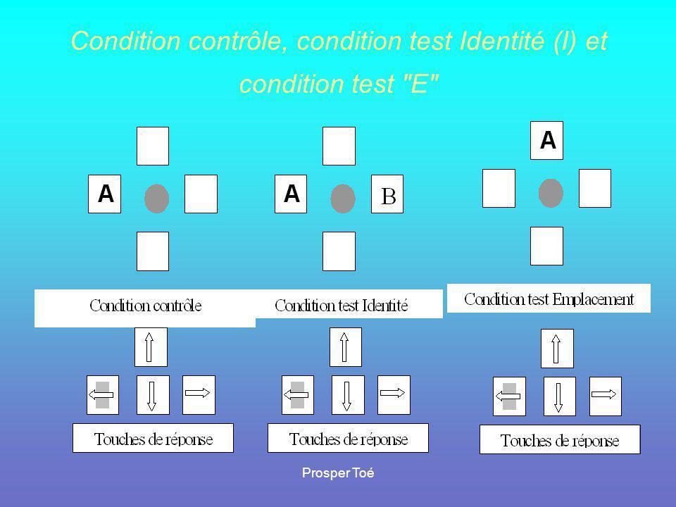 Prosper Toé Condition contrôle, condition test Identité (I) et condition test