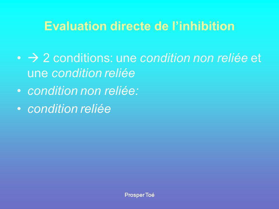 Prosper Toé Evaluation directe de l'inhibition •  2 conditions: une condition non reliée et une condition reliée •condition non reliée: •condition re