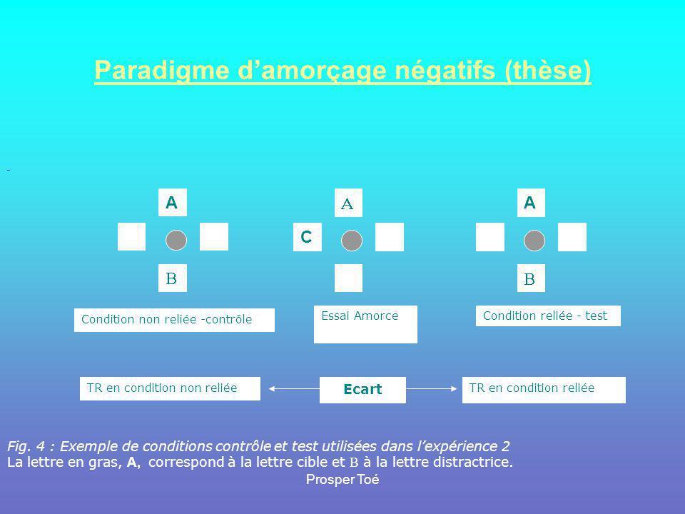Prosper Toé Paradigme d'amorçage négatifs (thèse) A  Condition non reliée -contrôle  C Essai Amorce A  Condition reliée - test TR en condition non