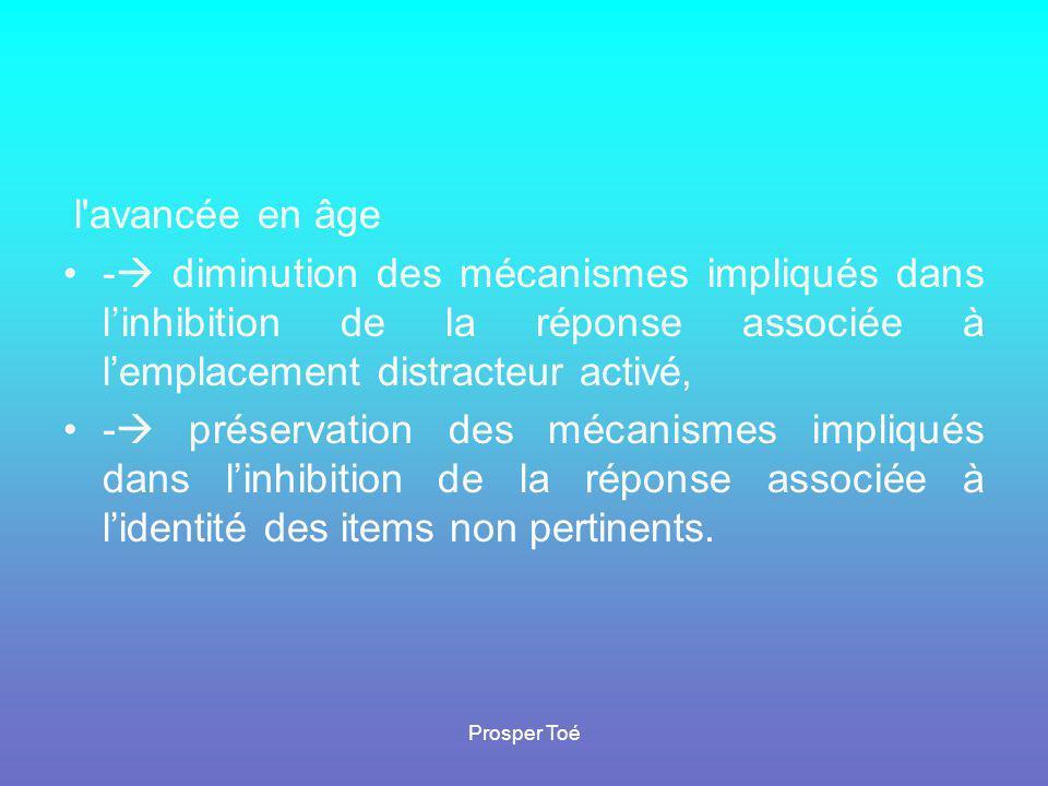 Prosper Toé l'avancée en âge •-  diminution des mécanismes impliqués dans l'inhibition de la réponse associée à l'emplacement distracteur activé, •-