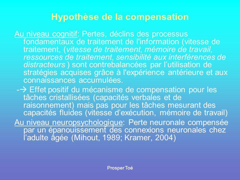 Prosper Toé Hypothèse de la compensation Au niveau cognitif: Pertes, déclins des processus fondamentaux de traitement de l'information (vitesse de tra