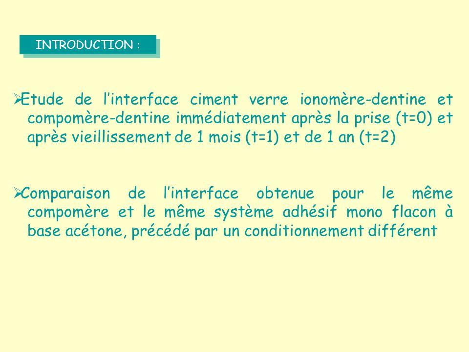 INTRODUCTION :  Etude de l'interface ciment verre ionomère-dentine et compomère-dentine immédiatement après la prise (t=0) et après vieillissement de 1 mois (t=1) et de 1 an (t=2)  Comparaison de l'interface obtenue pour le même compomère et le même système adhésif mono flacon à base acétone, précédé par un conditionnement différent