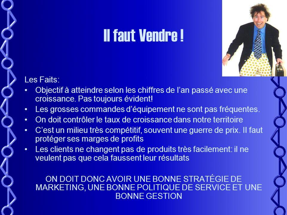 Le travail du représentant et l'entreprise Différentes activités: -Ventes -Marketing ( Nous devons utiliser les 4P ) -Service à la clientèle -Gestion et Planification