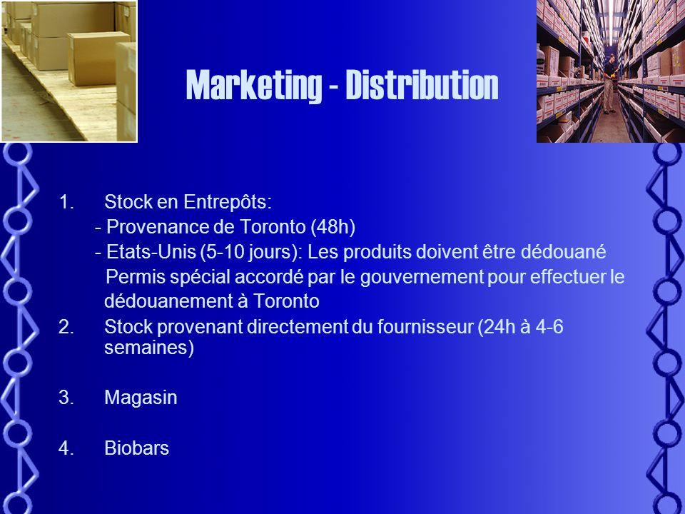 Marketing - Promotion et Publicité  Le client peut consulter la liste de nos produits par catalogue : - Général - De segments d'industrie - Par produit : chimiques - De nos fournisseurs : personnalisé pour VWR  Mais aussi par Internet: - couvre tout les produits, descriptions, plus à jour que le catalogue général ( publié aux 2-3 ans ) - Possibilité de créer un profil : accès aux prix escomptés pour le client et à la disponibilité des produits.