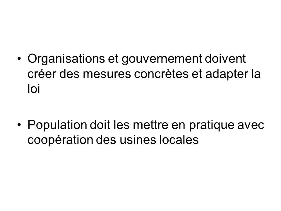 •Organisations et gouvernement doivent créer des mesures concrètes et adapter la loi •Population doit les mettre en pratique avec coopération des usin