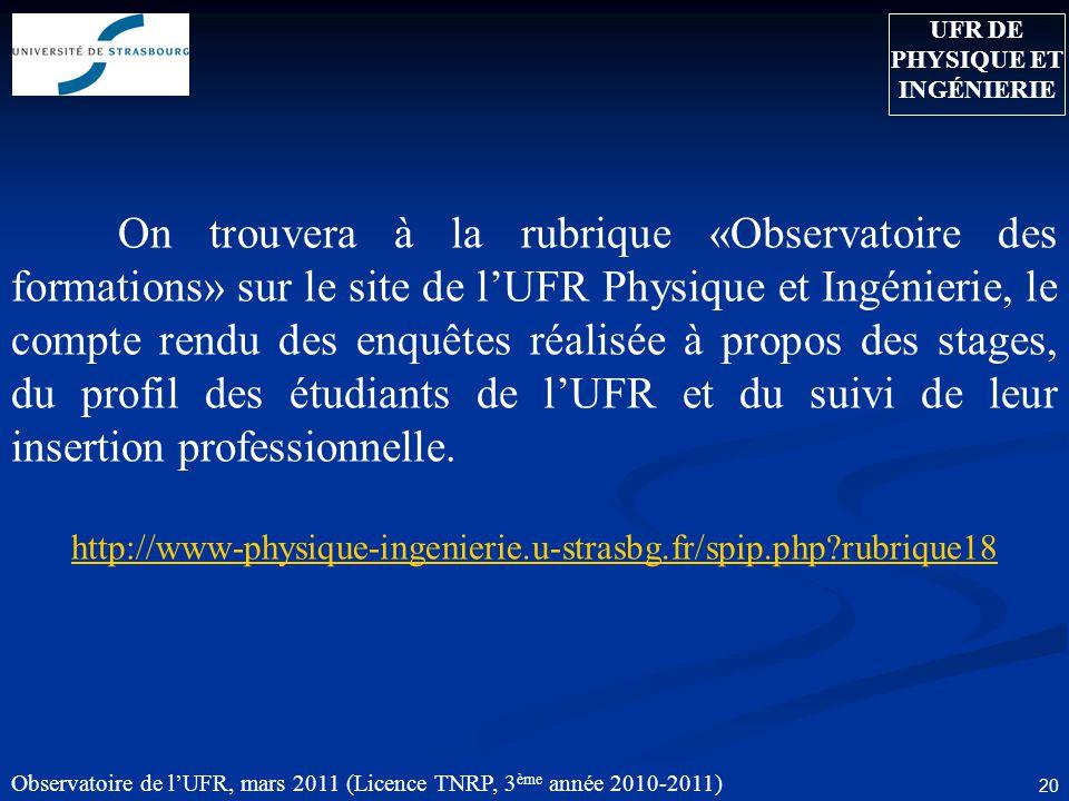 Observatoire de l'UFR, mars 2011 (Licence TNRP, 3 ème année 2010-2011) 20 On trouvera à la rubrique «Observatoire des formations» sur le site de l'UFR Physique et Ingénierie, le compte rendu des enquêtes réalisée à propos des stages, du profil des étudiants de l'UFR et du suivi de leur insertion professionnelle.