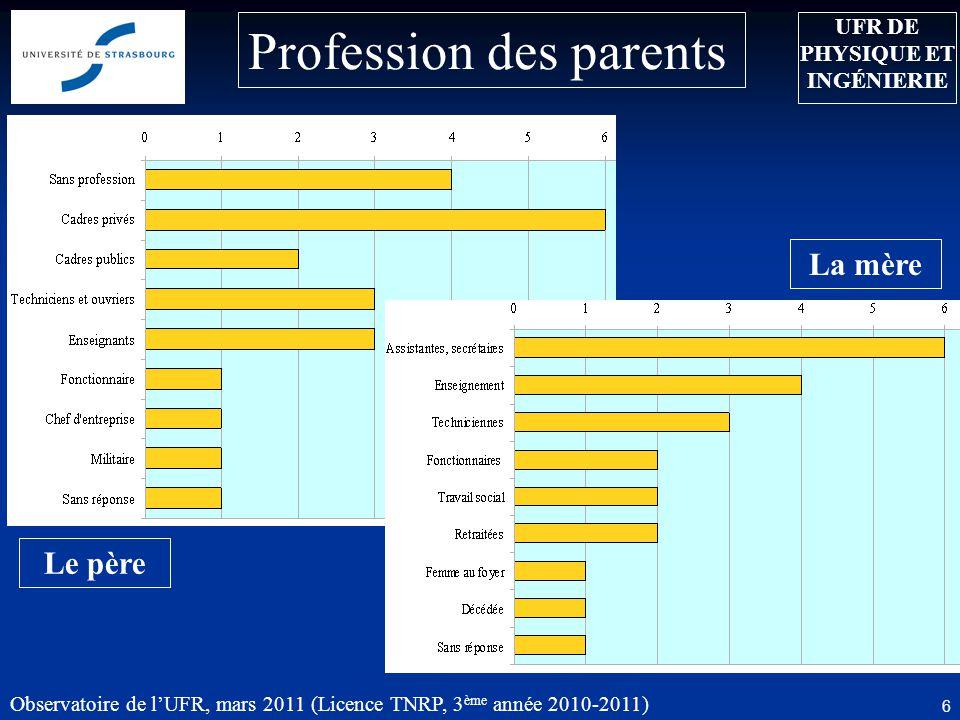 Observatoire de l'UFR, mars 2011 (Licence TNRP, 3 ème année 2010-2011) 6 Profession des parents La mère Le père UFR DE PHYSIQUE ET INGÉNIERIE