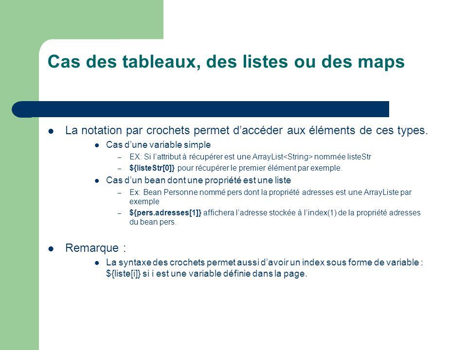 Cas des tableaux, des listes ou des maps  La notation par crochets permet d'accéder aux éléments de ces types.