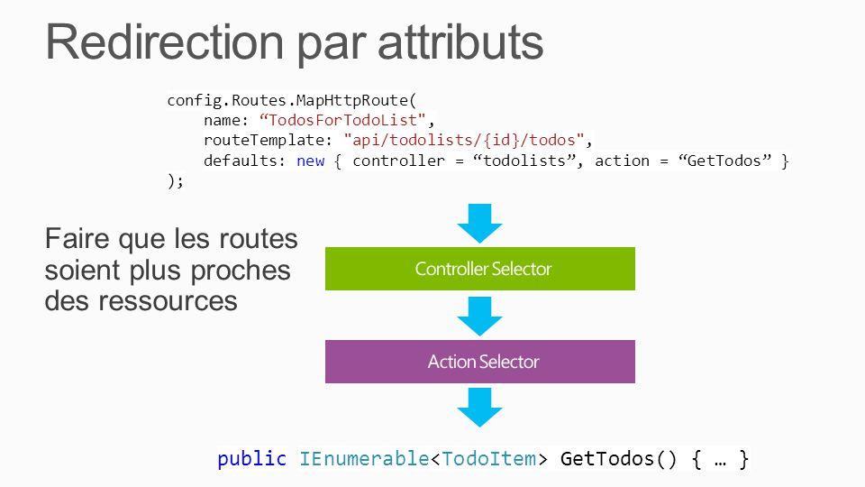 Redirection par attributs Faire que les routes soient plus proches des ressources config.Routes.MapHttpRoute( name: TodosForTodoList , routeTemplate: api/todolists/{id}/todos , defaults: new { controller = todolists , action = GetTodos } ); public IEnumerable GetTodos() { … }