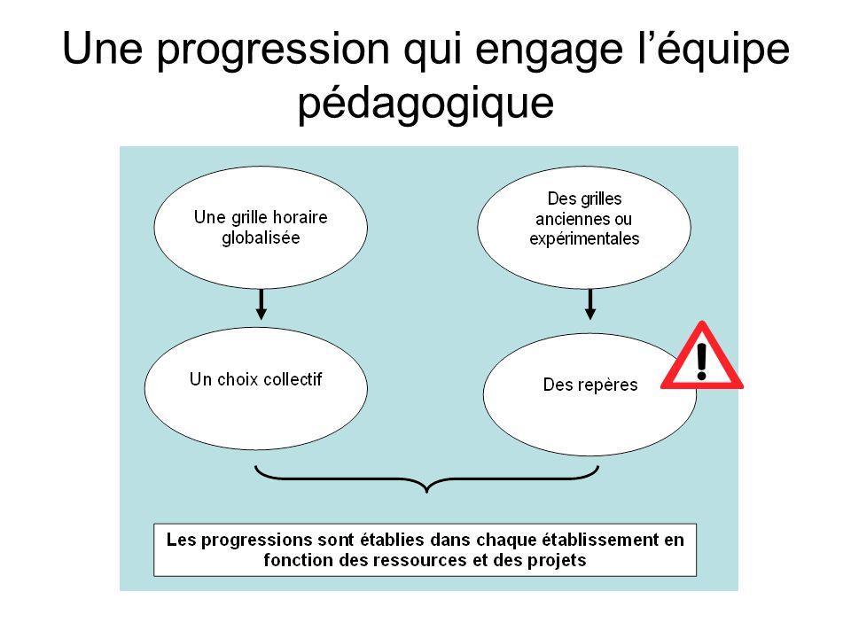 Une progression qui engage l'équipe pédagogique