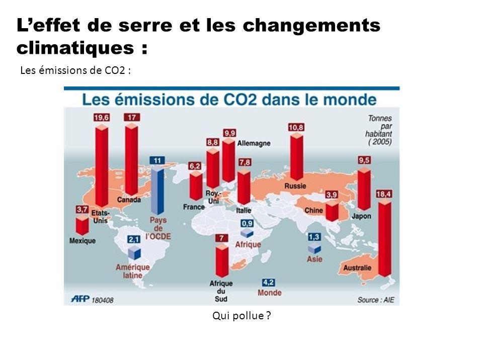 L'effet de serre et les changements climatiques : Les émissions de CO2 : Qui pollue ?