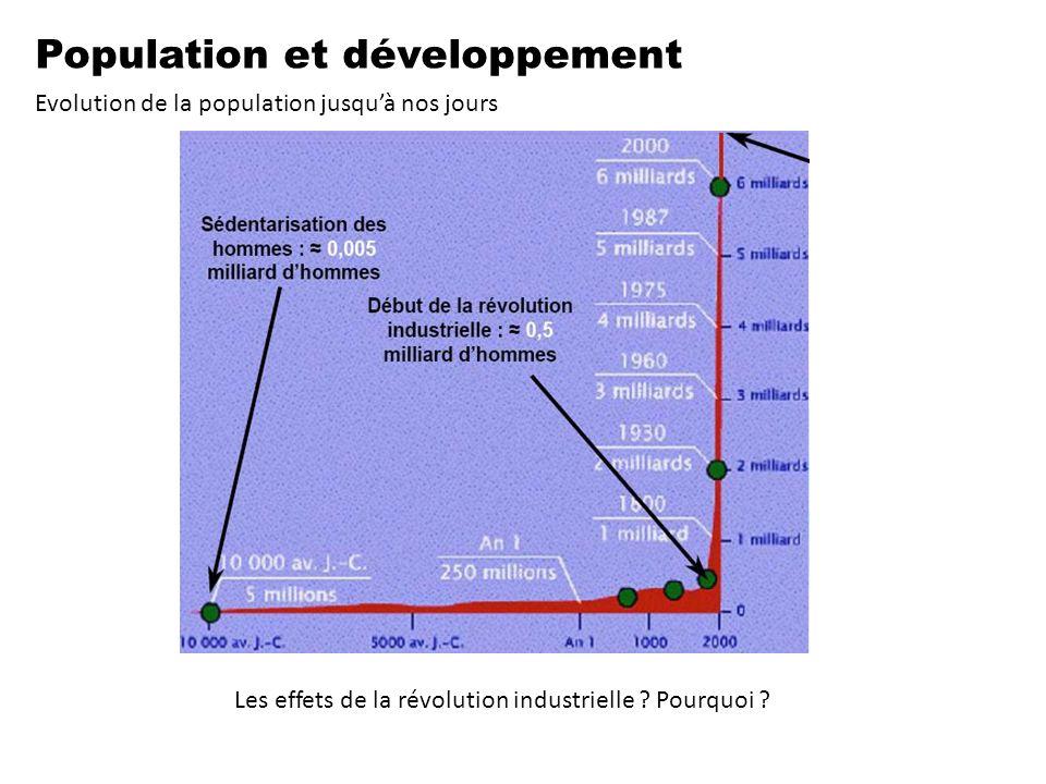 Population et développement Evolution de la population jusqu'à nos jours Les effets de la révolution industrielle ? Pourquoi ?