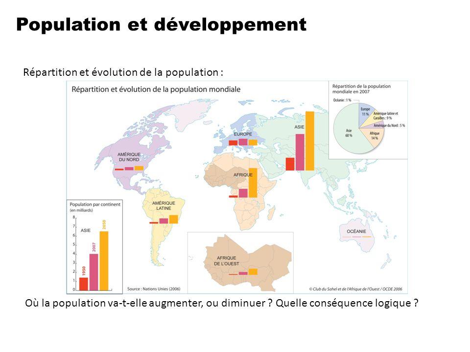 Population et développement Répartition et évolution de la population : Où la population va-t-elle augmenter, ou diminuer ? Quelle conséquence logique