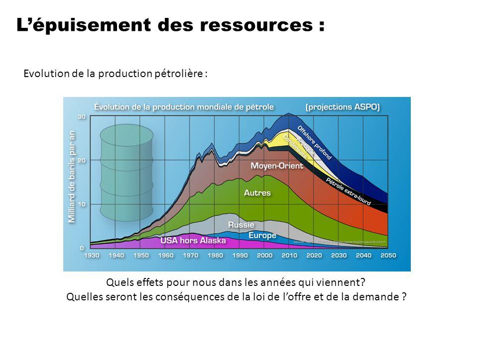 L'épuisement des ressources : Evolution de la production pétrolière : Quels effets pour nous dans les années qui viennent? Quelles seront les conséque