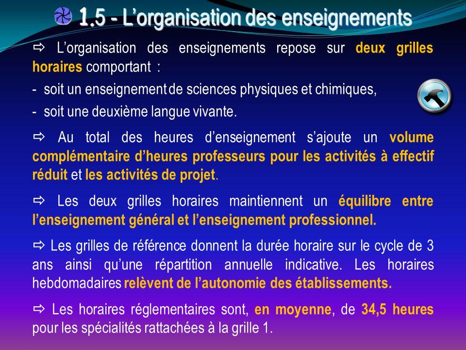 L'organisation des enseignements repose sur deux grilles horaires comportant : - soit un enseignement de sciences physiques et chimiques, - soit une