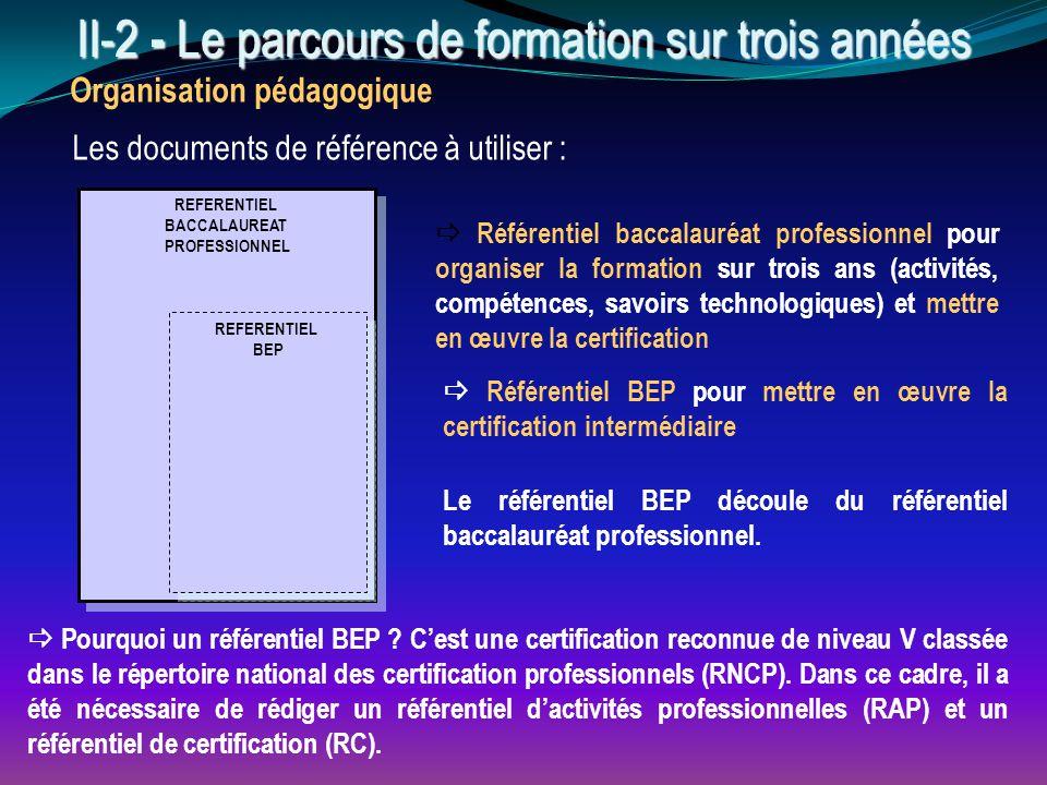II-2 - Le parcours de formation sur trois années Organisation pédagogique Les documents de référence à utiliser :  Référentiel baccalauréat professio