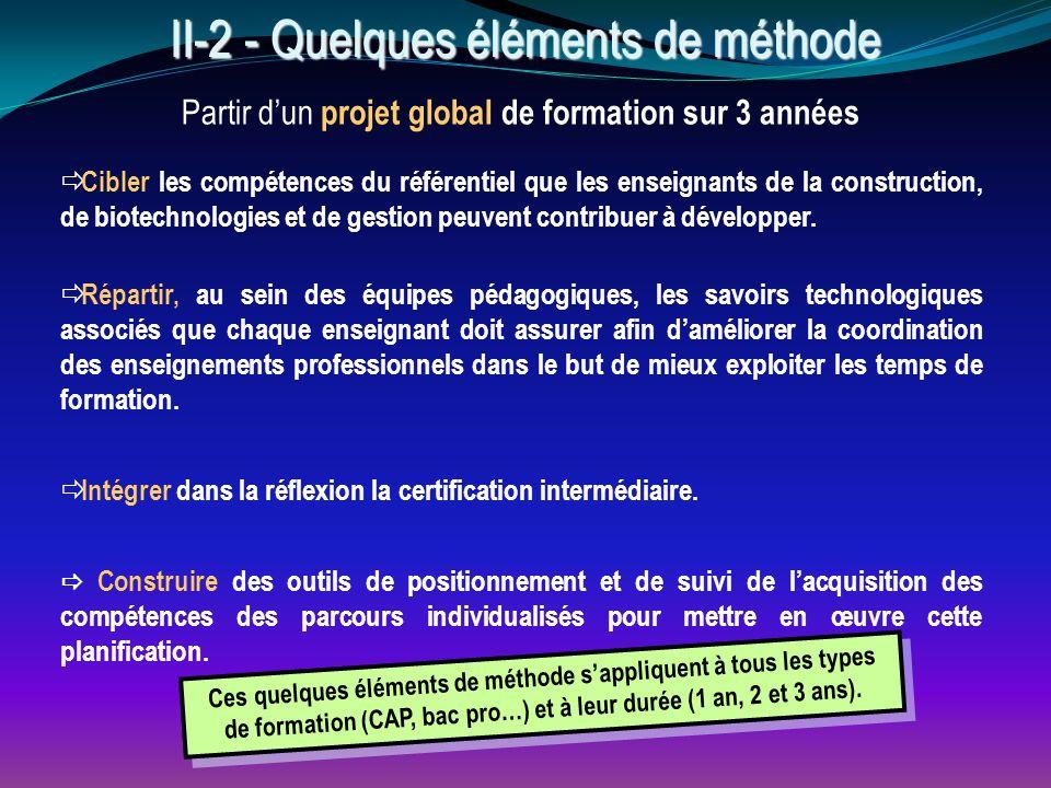 II-2 - Quelques éléments de méthode Ces quelques éléments de méthode s'appliquent à tous les types de formation (CAP, bac pro…) et à leur durée (1 an,