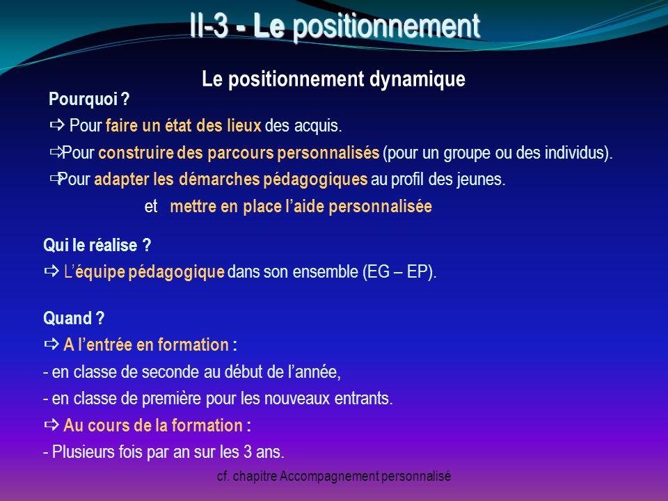 Le positionnement dynamique II-3 - Le positionnement cf. chapitre Accompagnement personnalisé Pourquoi ?  Pour faire un état des lieux des acquis. 