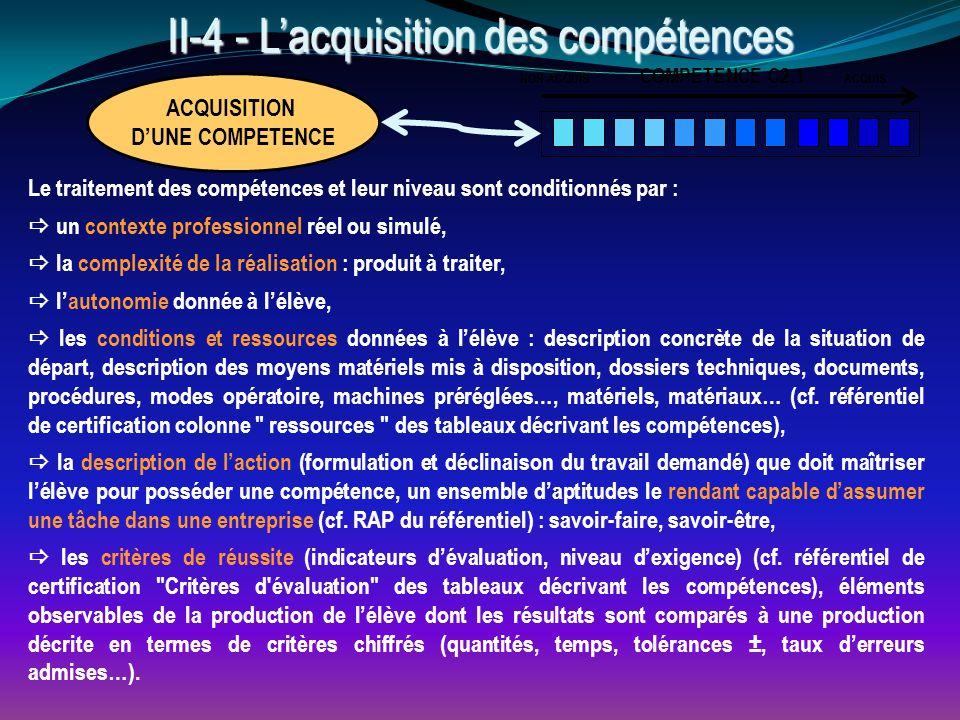 NON ACQUISACQUIS COMPETENCE C2.1 ACQUISITION D'UNE COMPETENCE Le traitement des compétences et leur niveau sont conditionnés par :  un contexte profe