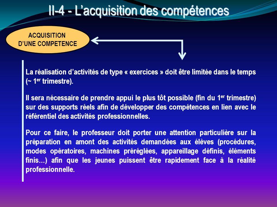 La réalisation d'activités de type « exercices » doit être limitée dans le temps (~ 1 er trimestre).
