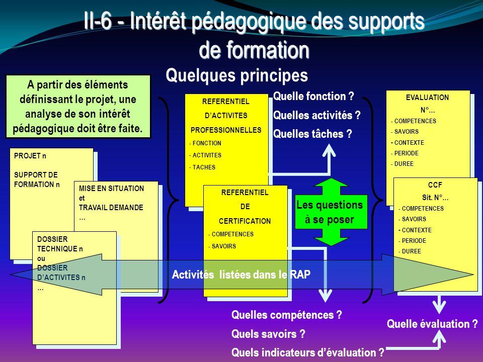 II-6 - Intérêt pédagogique des supports de formation Quelques principes PROJET n SUPPORT DE FORMATION n PROJET n SUPPORT DE FORMATION n MISE EN SITUATION et TRAVAIL DEMANDE … MISE EN SITUATION et TRAVAIL DEMANDE … DOSSIER TECHNIQUE n ou DOSSIER D'ACTIVITES n … DOSSIER TECHNIQUE n ou DOSSIER D'ACTIVITES n … A partir des éléments définissant le projet, une analyse de son intérêt pédagogique doit être faite.
