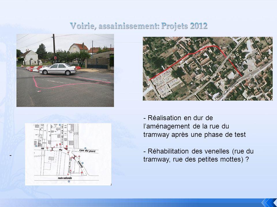 - - Réalisation en dur de l'aménagement de la rue du tramway après une phase de test - Réhabilitation des venelles (rue du tramway, rue des petites mo
