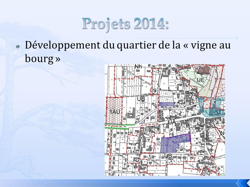  Développement du quartier de la « vigne au bourg »