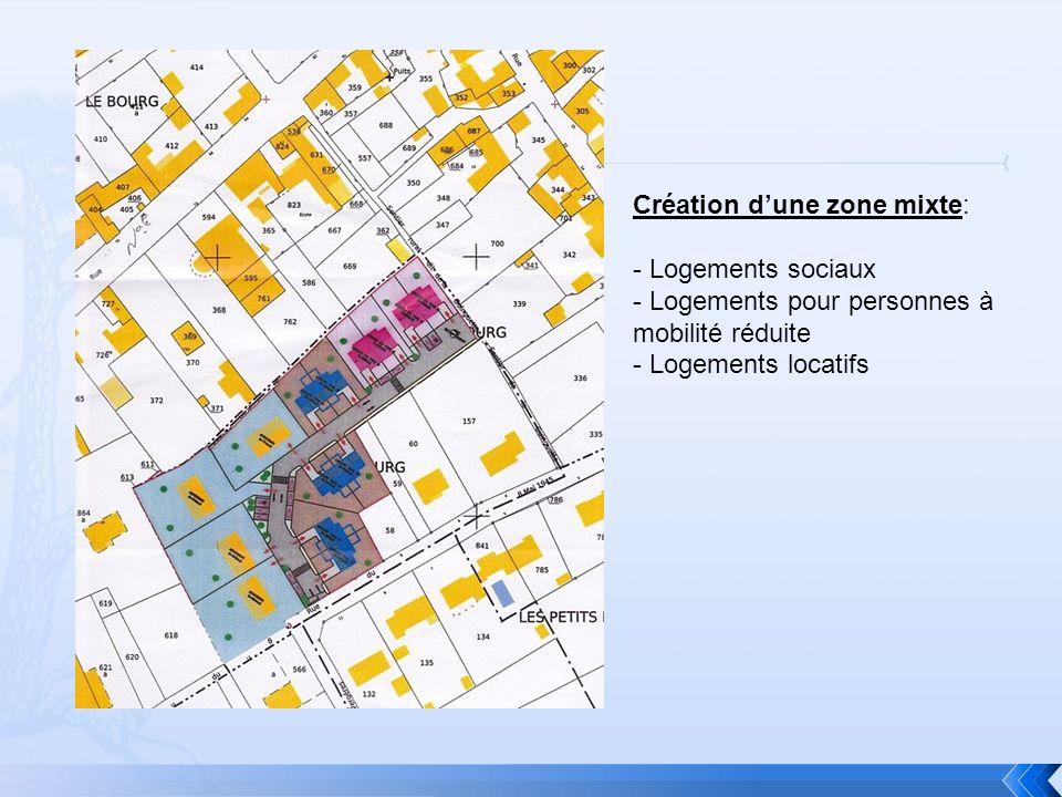 Création d'une zone mixte: - Logements sociaux - Logements pour personnes à mobilité réduite - Logements locatifs