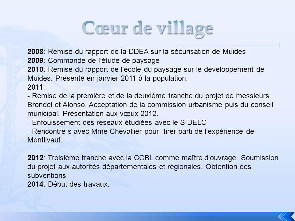 2008: Remise du rapport de la DDEA sur la sécurisation de Muides 2009: Commande de l'étude de paysage 2010: Remise du rapport de l'école du paysage su