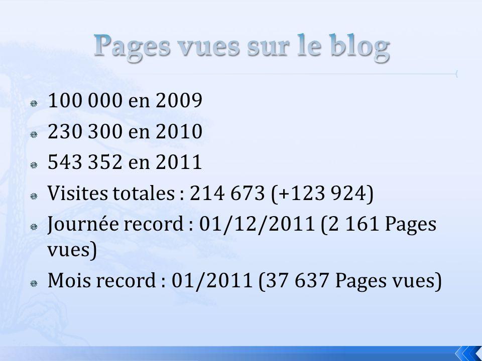  100 000 en 2009  230 300 en 2010  543 352 en 2011  Visites totales : 214 673 (+123 924)  Journée record : 01/12/2011 (2 161 Pages vues)  Mois r