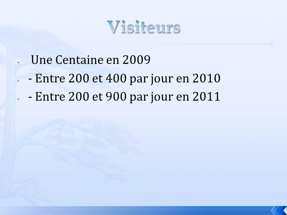 - Une Centaine en 2009 - - Entre 200 et 400 par jour en 2010 - - Entre 200 et 900 par jour en 2011