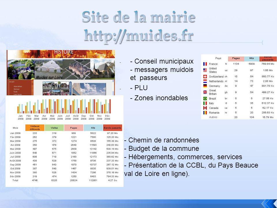 - - Conseil municipaux - messagers muidois et passeurs - - PLU - - Zones inondables - Chemin de randonnées - Budget de la commune - Hébergements, comm