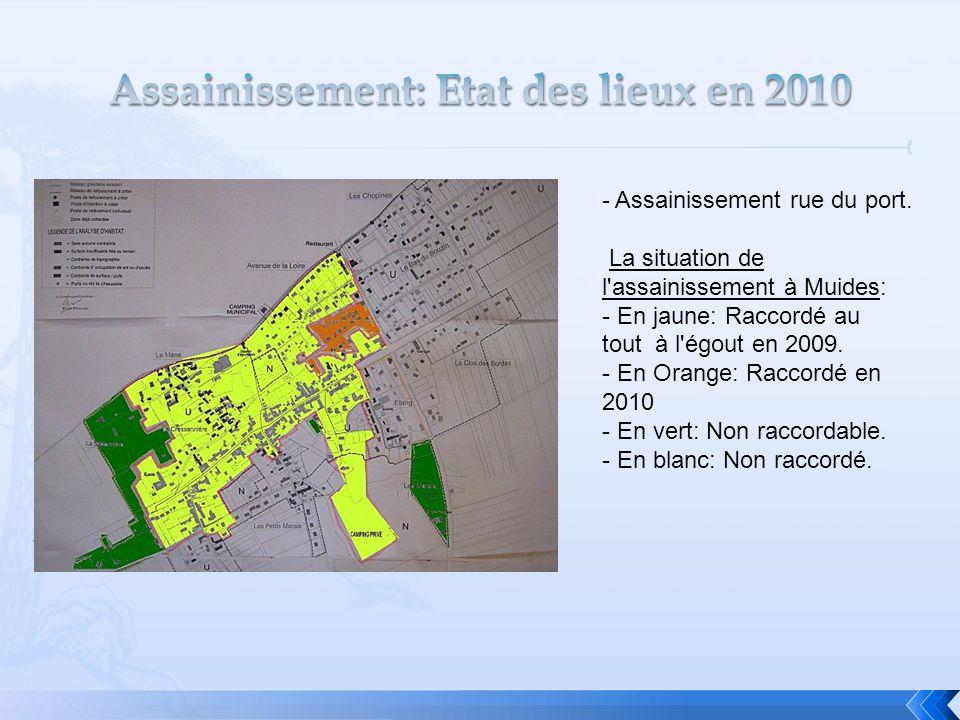- - Assainissement rue du port. La situation de l'assainissement à Muides: - En jaune: Raccordé au tout à l'égout en 2009. - En Orange: Raccordé en 20