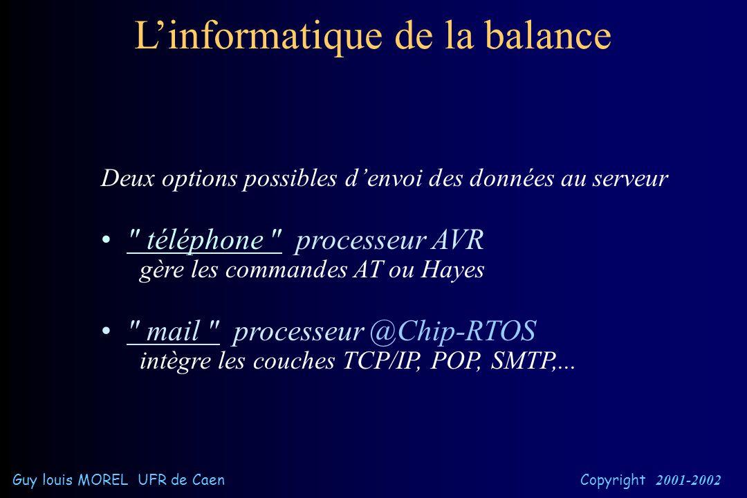 Le projet Bal Tel-mail comporte deux parties • •La balance deux versions de processeurs ( AVR ou @Chip RTOS) programmation en C • •L'espace web programmes des pages web en PHP requêtes MySQL bibliothèque JPgrapphe version 1.7 fichiers au format Excel Choix techniques Guy louis MOREL UFR de Caen Copyright 2001-2002