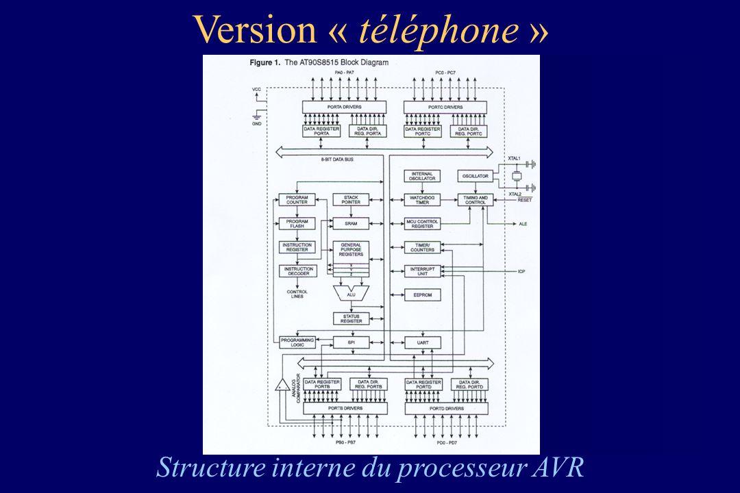 L'informatique de la balance Deux options possibles d'envoi des données au serveur • • téléphone processeur AVR gère les commandes AT ou Hayes • • mail processeur @Chip-RTOS intègre les couches TCP/IP, POP, SMTP,...