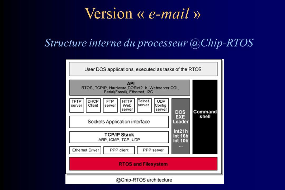 Structure interne du processeur AVR Version « téléphone »