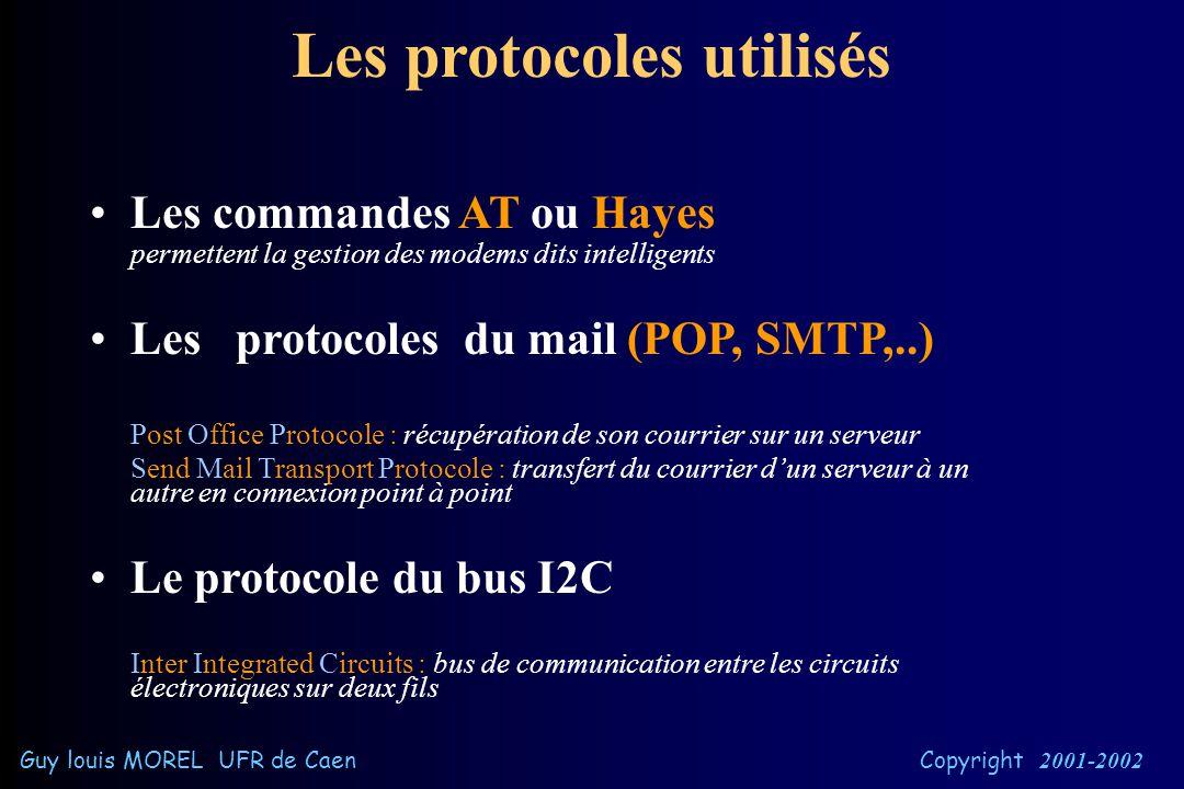 Version « e-mail » Structure interne du processeur @Chip-RTOS